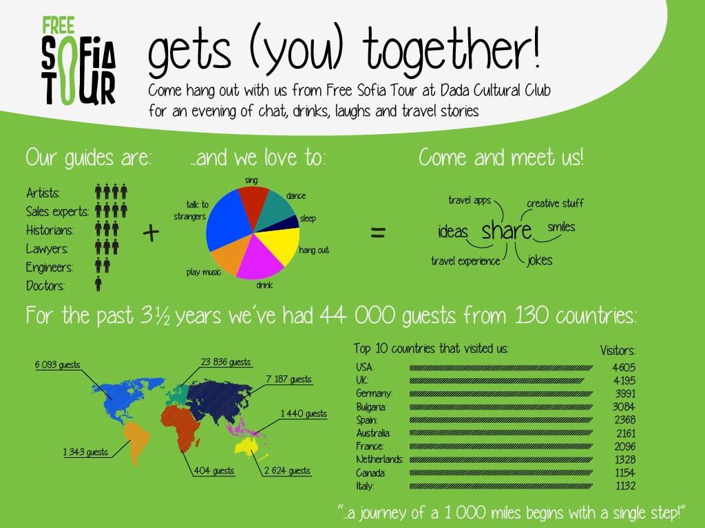 Get Together April2014 Poster WEB