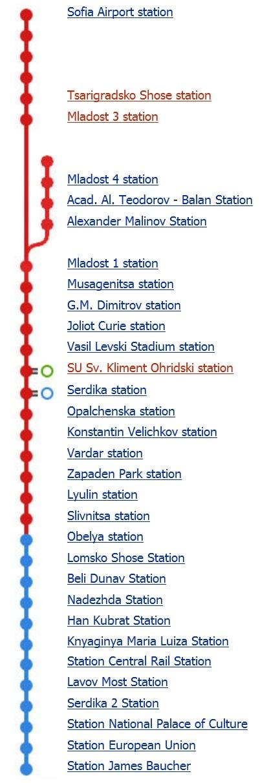 Sofia Subway Map.Sofia Metro The Ultimate Guide For You Free Sofia Tour