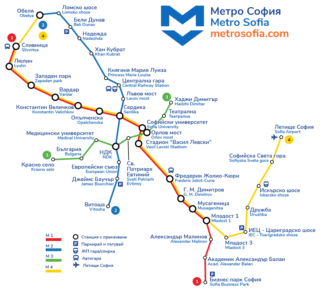 Additional information sign and Sofia metro scheme sign, source: