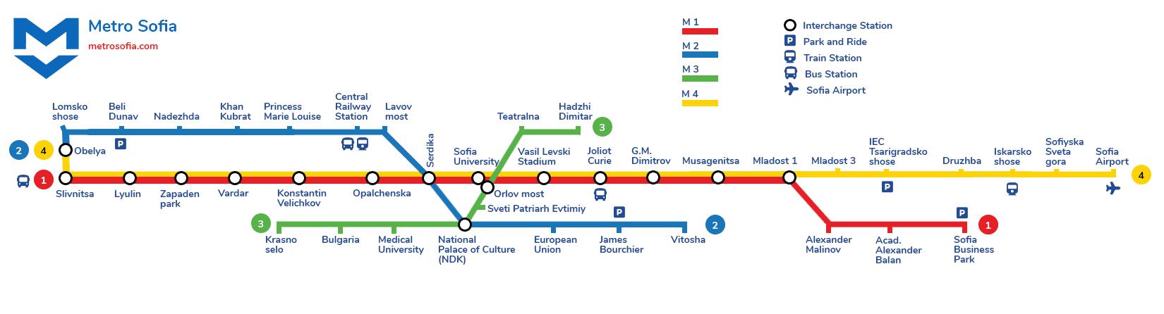 sofia metro map in english